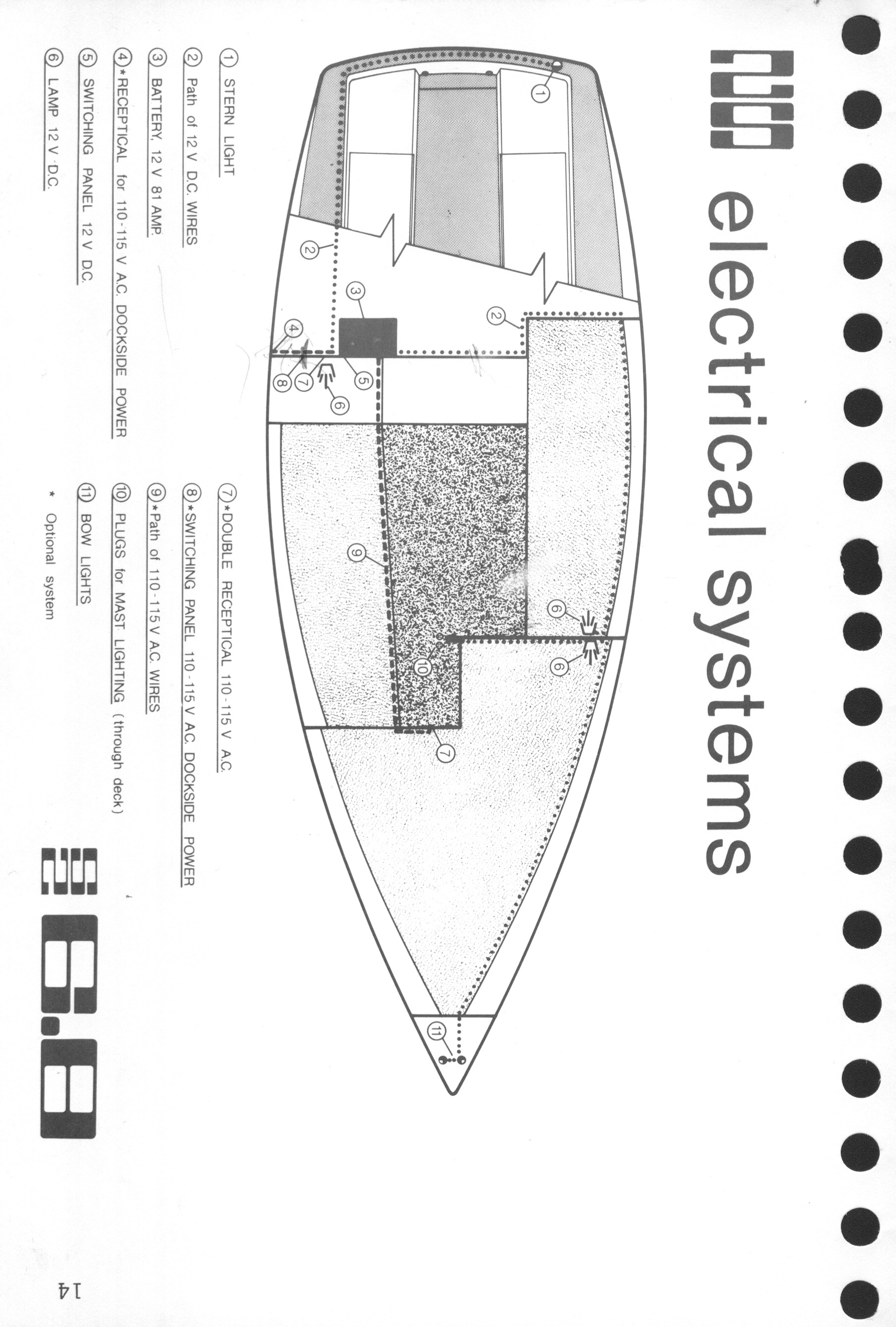 Electrical diagram - (manual page 14)